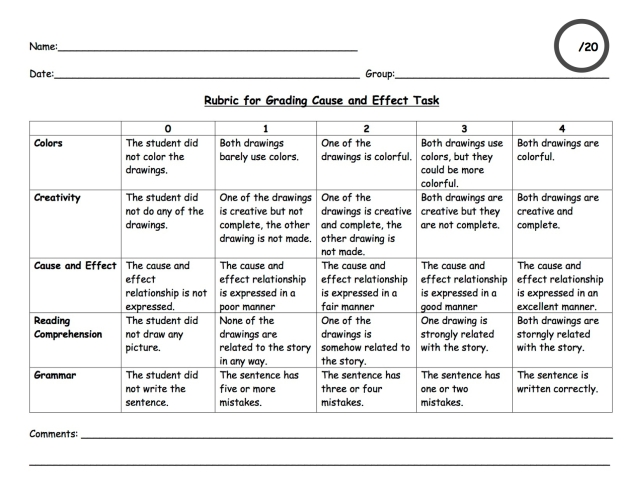 Cause And Effect Rubric